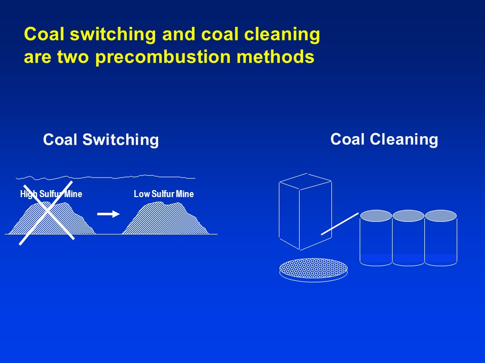 Coal switching and coal cleaning are two precombustion methods