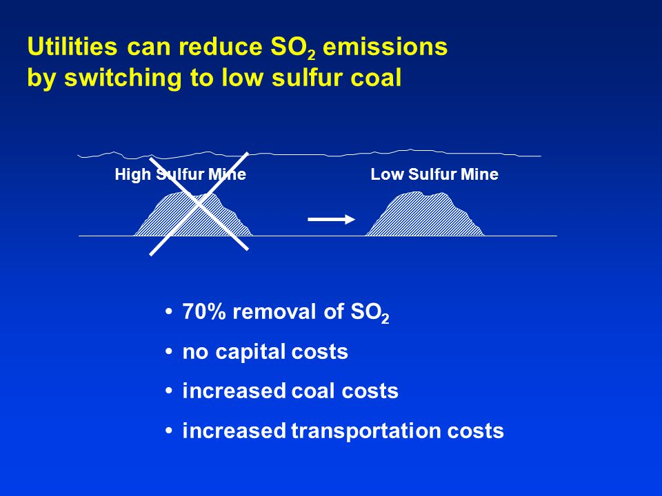 Utilities can reduce SO2 emissions by switching to low sulfur coal