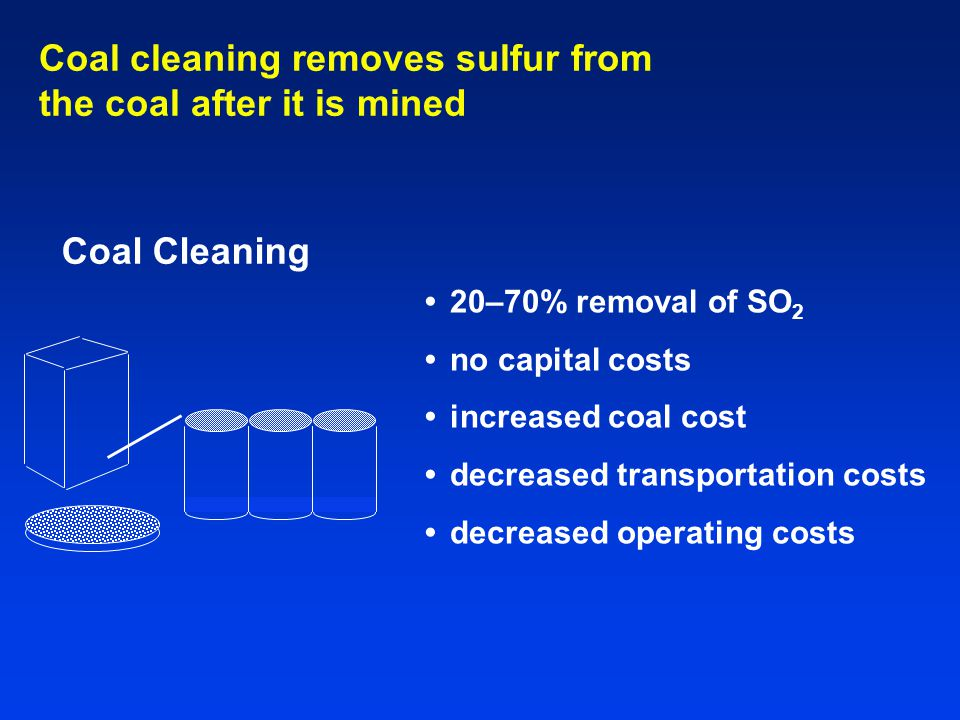 Coal cleaning removes sulfur from the coal after it is mined