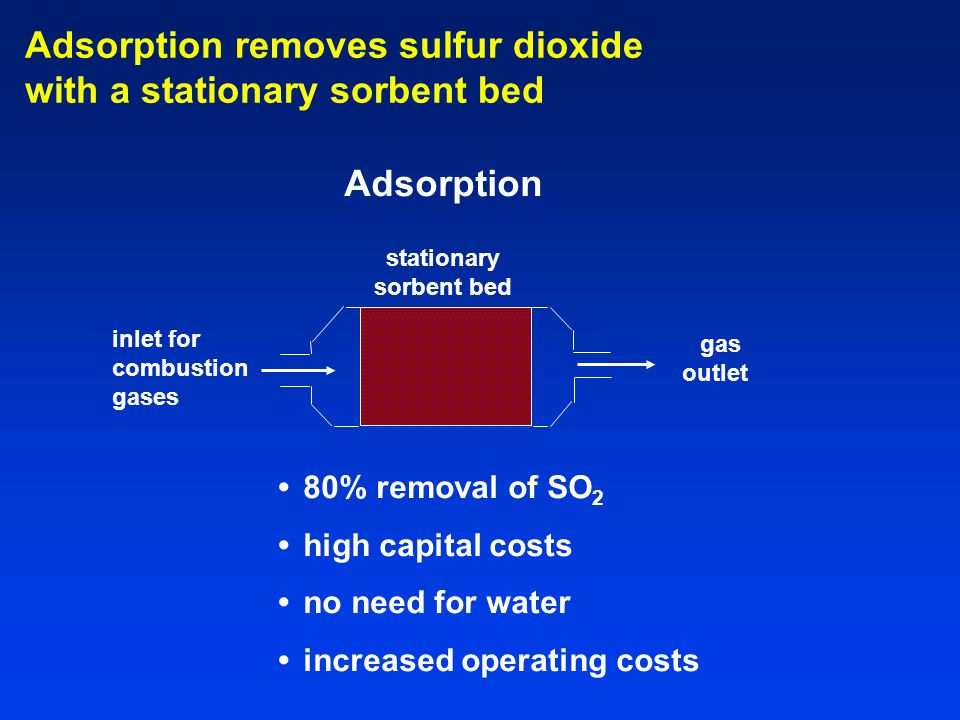 Adsorption removes sulfur dioxide with a stationary sorbent bed