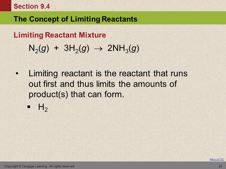 Limiting Reactant Mixture