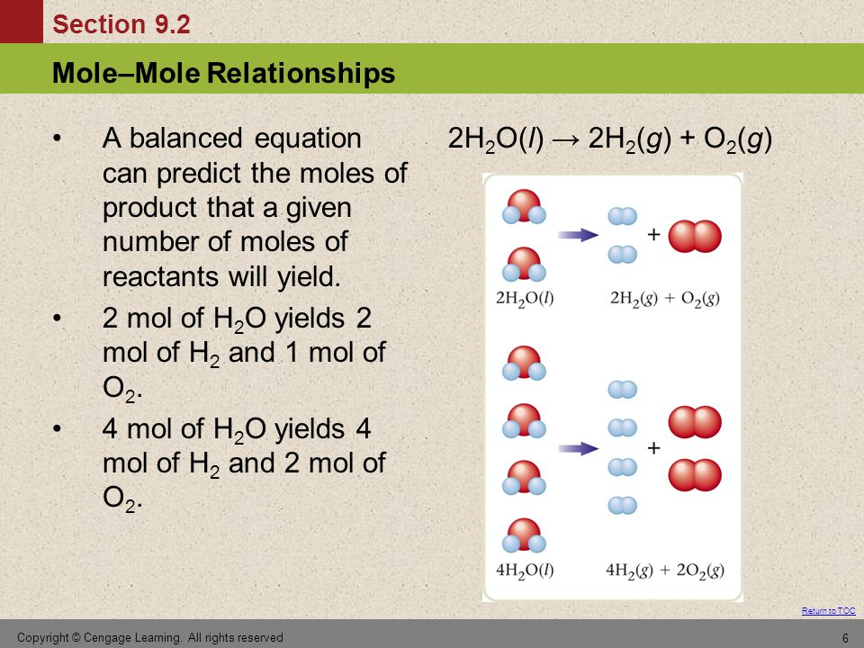 2 mol of H2O yields 2 mol of H2 and 1 mol of O2.