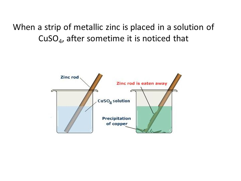 When a strip of metallic zinc is placed in a solution of CuSO4, after sometime it is noticed that