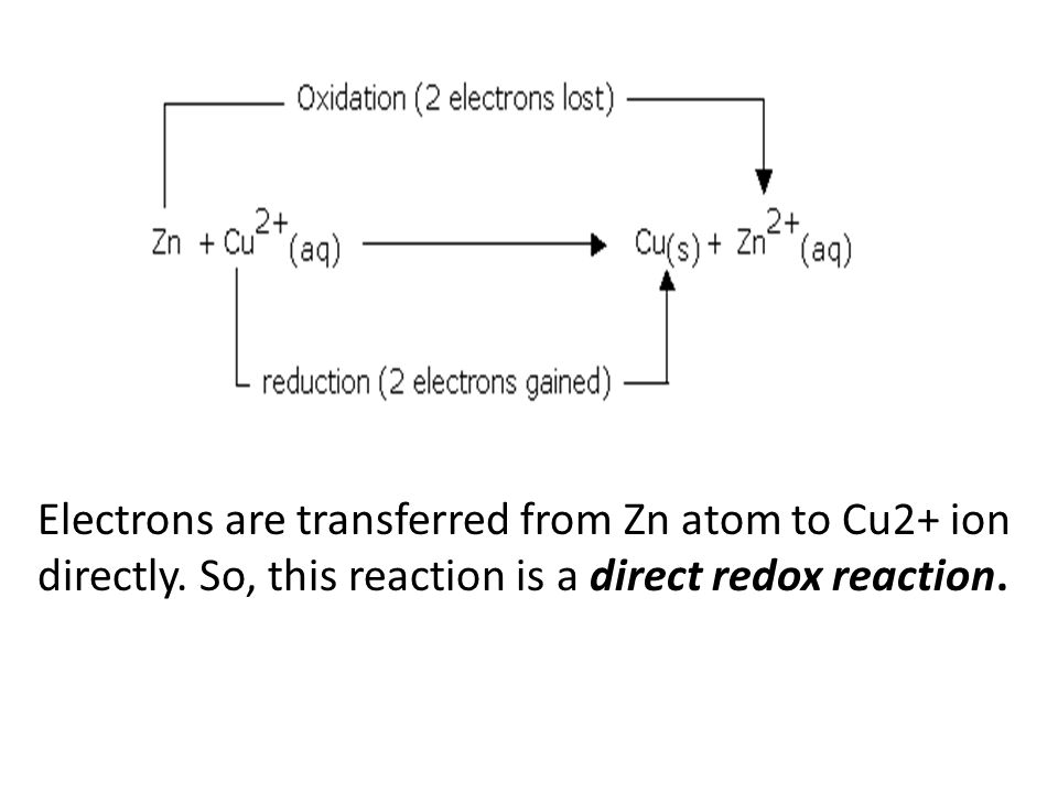Electrons are transferred from Zn atom to Cu2+ ion directly