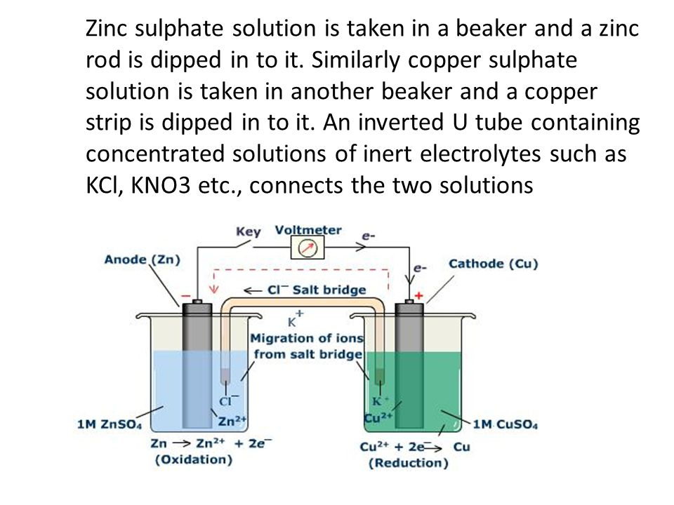 Zinc sulphate solution is taken in a beaker and a zinc rod is dipped in to it. Similarly copper sulphate solution is taken in another beaker and a copper strip is dipped in to it. An inverted U tube containing concentrated solutions of inert electrolytes such as KCl, KNO3 etc., connects the two solutions