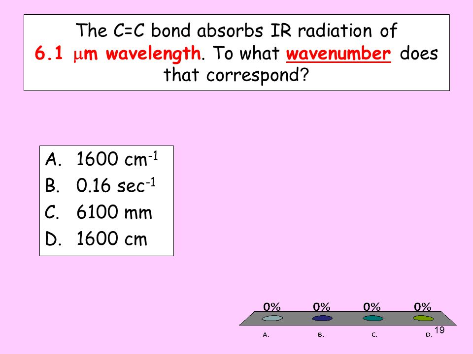 The C=C bond absorbs IR radiation of 6. 1 m wavelength