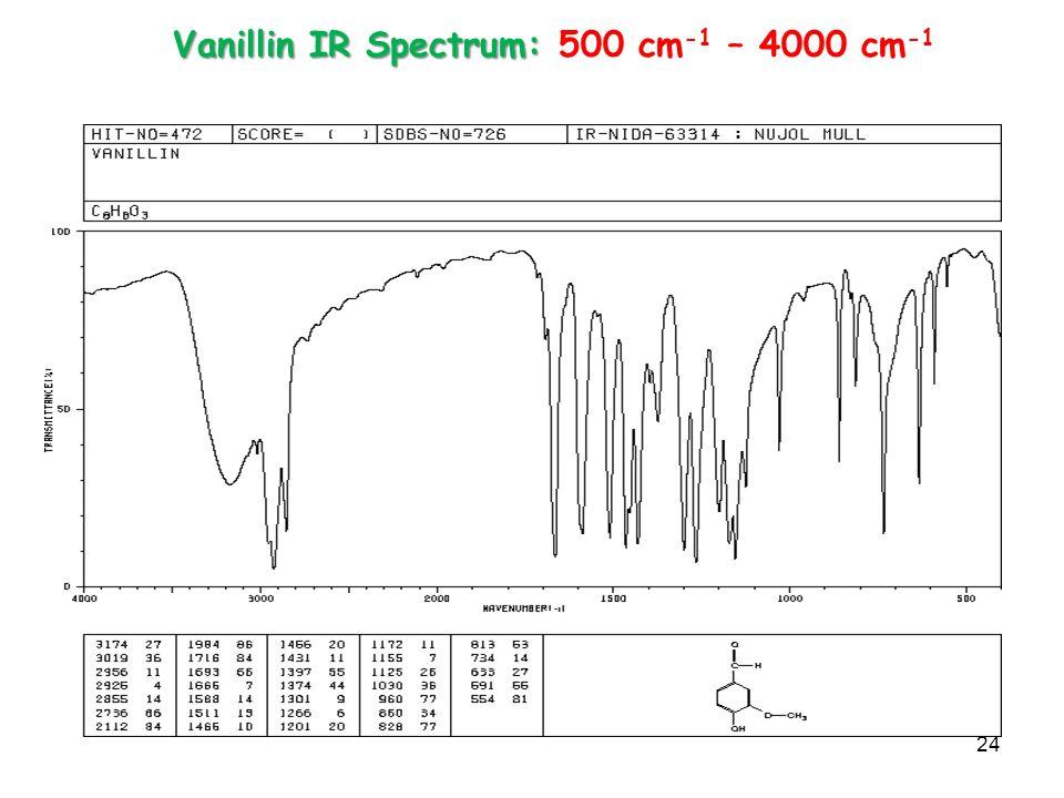 Vanillin IR Spectrum: 500 cm-1 – 4000 cm-1