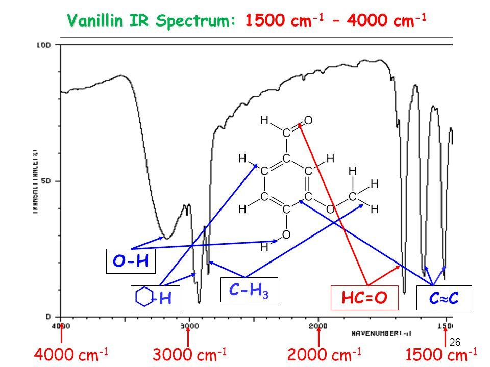 Vanillin IR Spectrum: 1500 cm-1 – 4000 cm-1