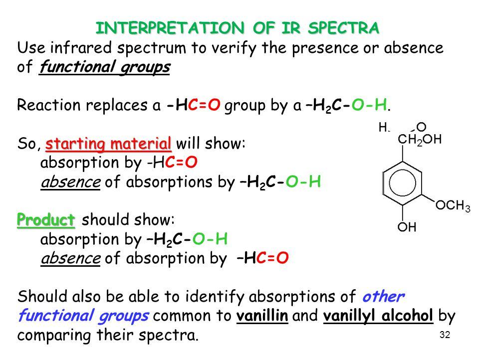 INTERPRETATION OF IR SPECTRA