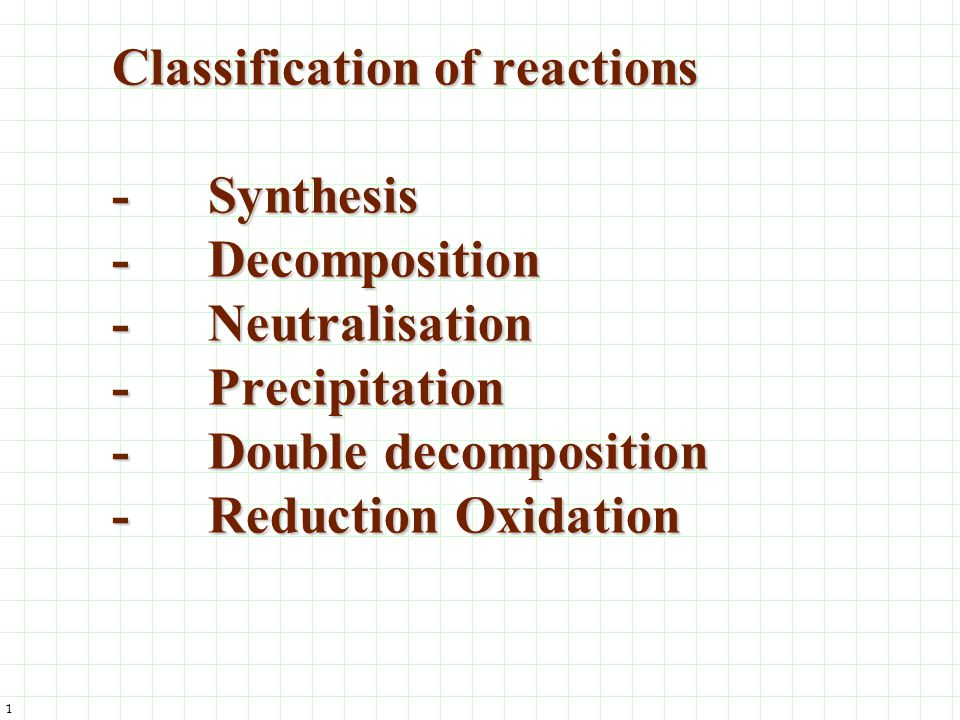 Classification of reactions -. Synthesis -. Decomposition -