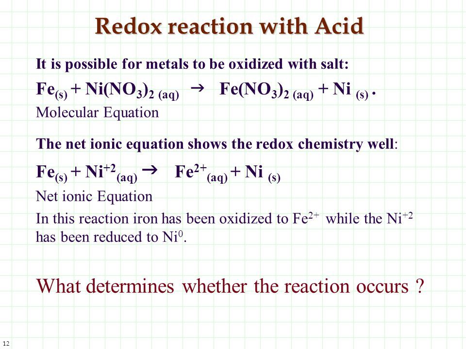 Redox reaction with Acid