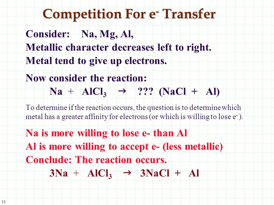 Competition For e- Transfer