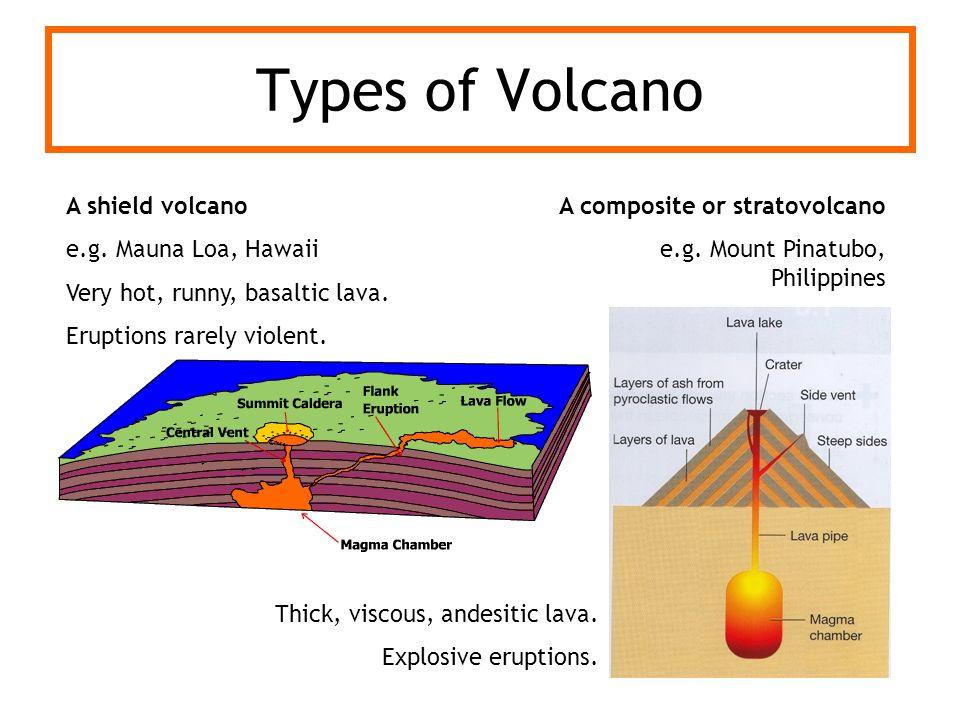 Types of Volcano A shield volcano e.g. Mauna Loa, Hawaii