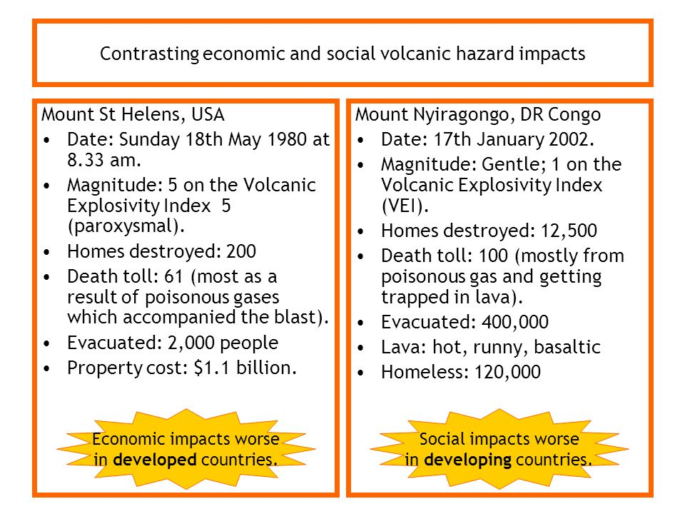 Contrasting economic and social volcanic hazard impacts