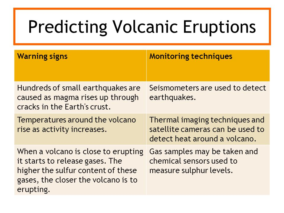 an analysis of the topic of a volcano