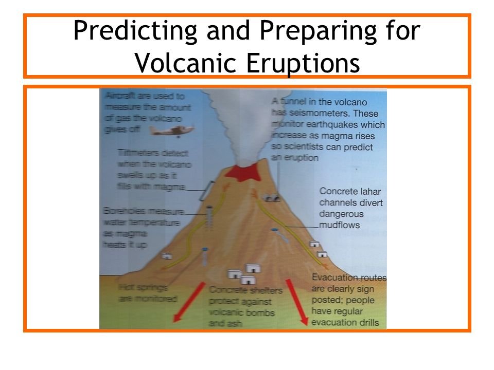 Predicting and Preparing for Volcanic Eruptions