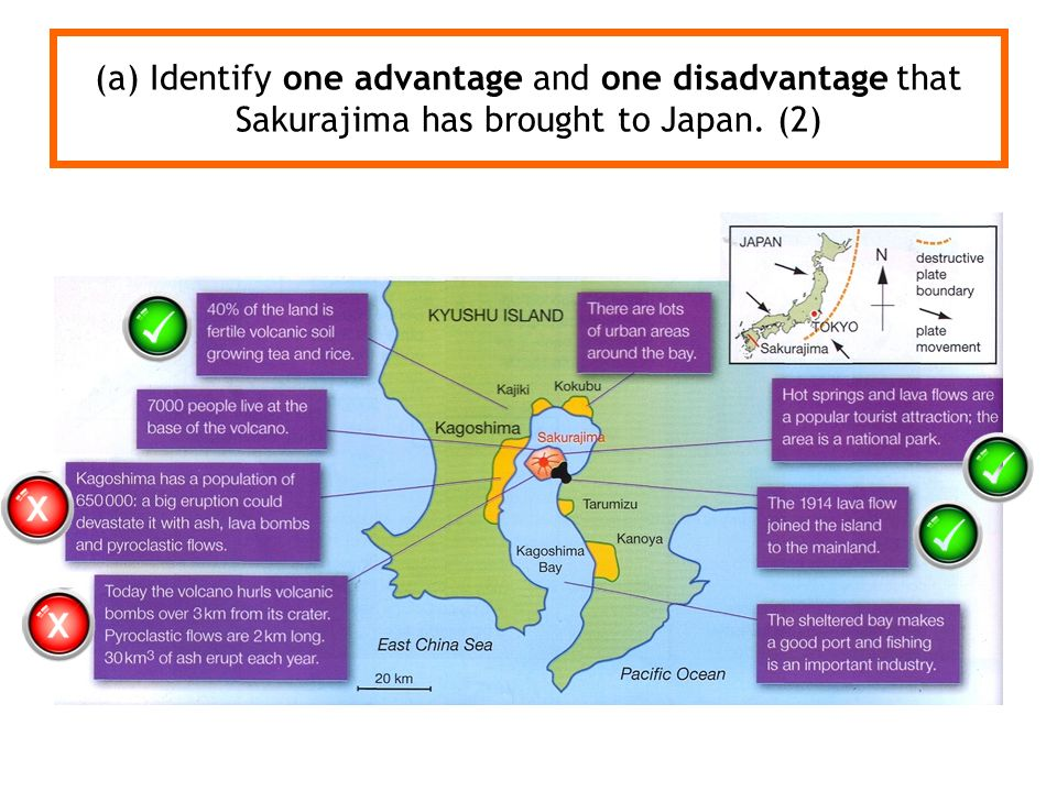 (a) Identify one advantage and one disadvantage that Sakurajima has brought to Japan. (2)