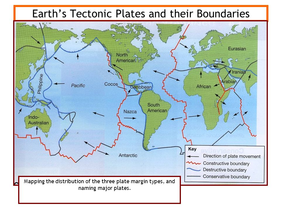 Earth's Tectonic Plates and their Boundaries