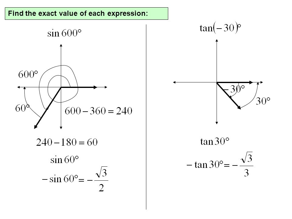 Find the exact value of each expression: