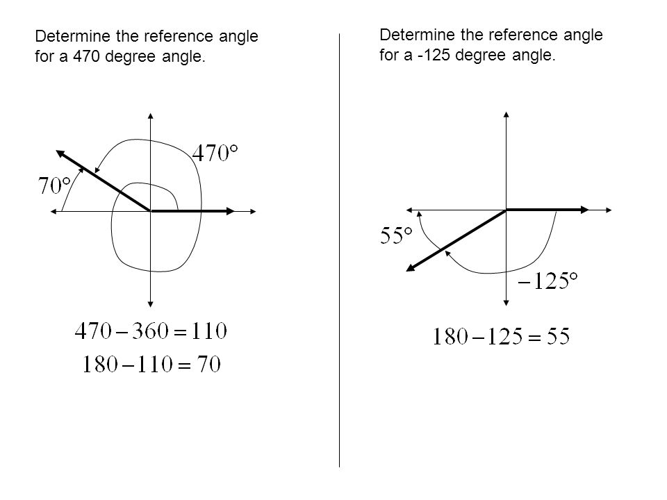 Determine the reference angle for a 470 degree angle.