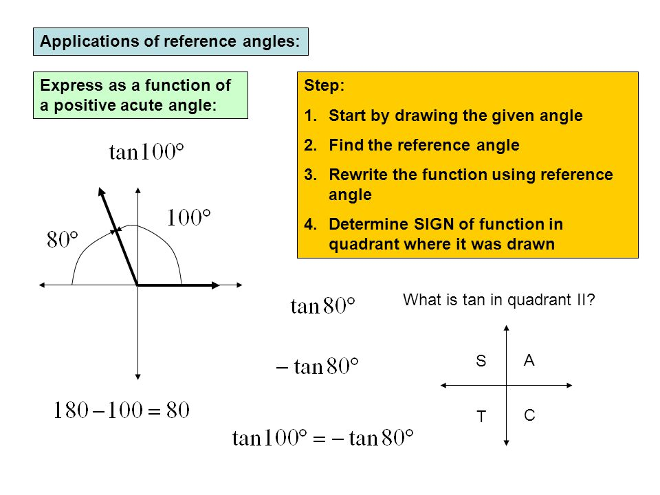 Applications of reference angles:
