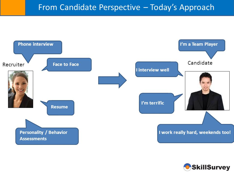 From Candidate Perspective – Today's Approach