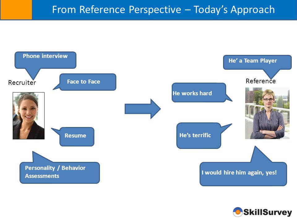 From Reference Perspective – Today's Approach