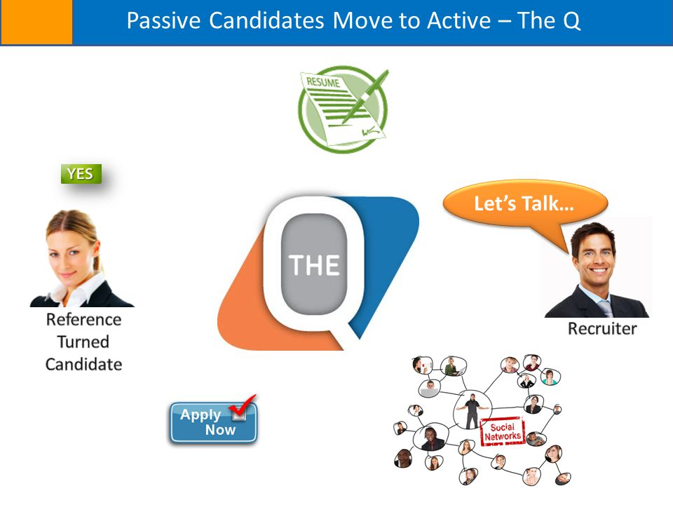 Passive Candidates Move to Active – The Q