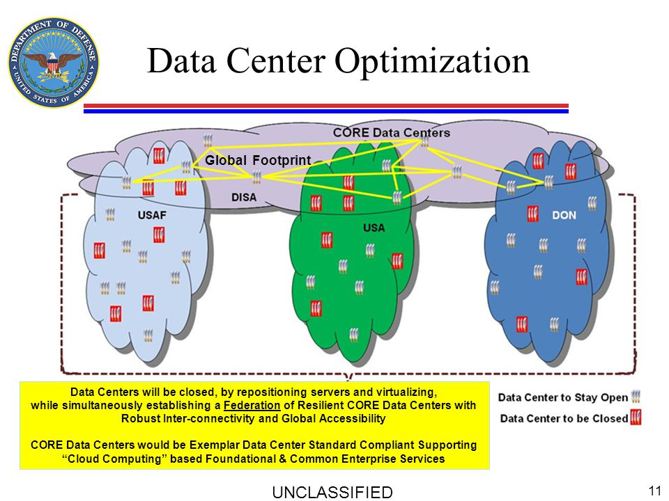 Data Center Optimization