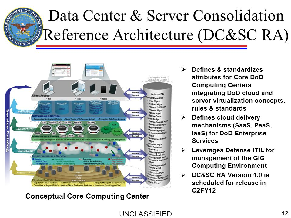 Data Center & Server Consolidation Reference Architecture (DC&SC RA)