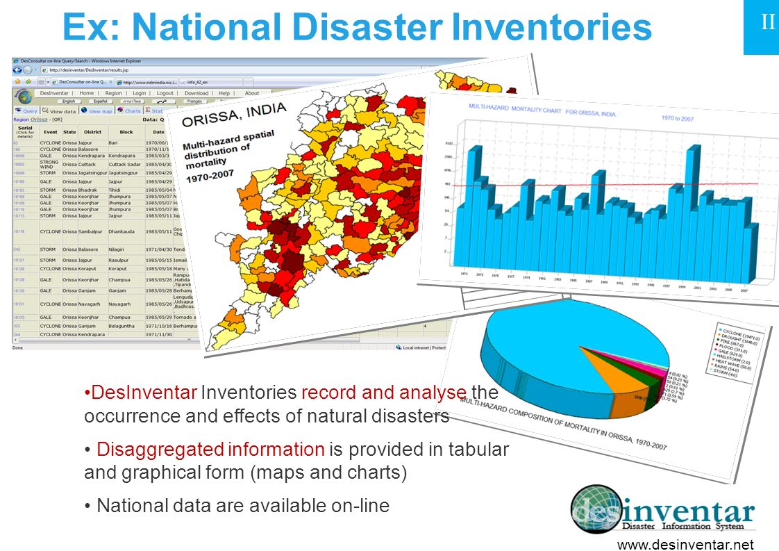 Ex: National Disaster Inventories