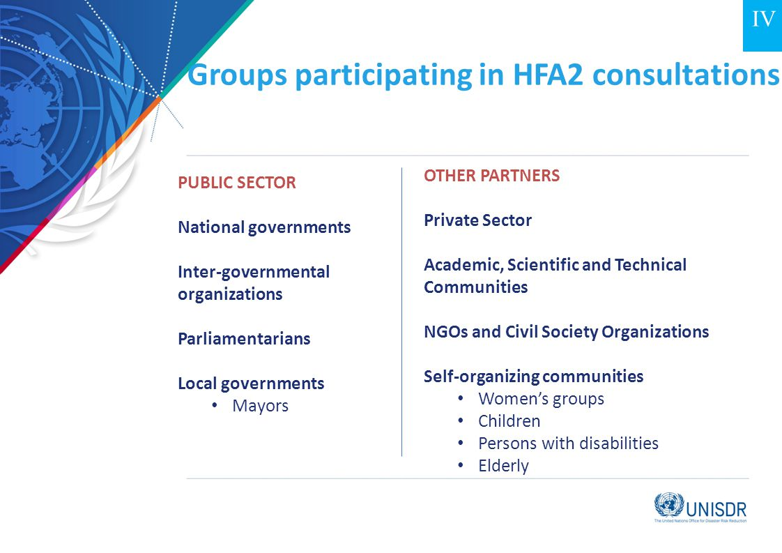 Groups participating in HFA2 consultations
