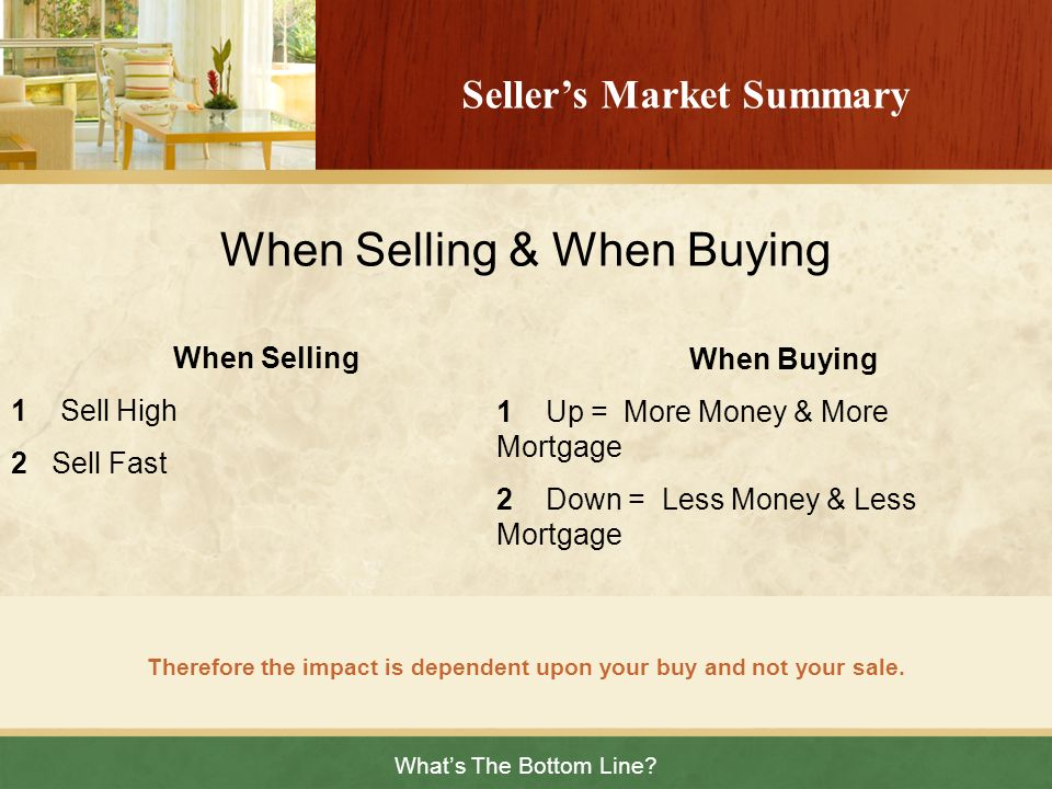 When Selling & When Buying