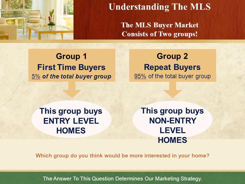 Understanding The MLS The MLS Buyer Market Consists of Two groups!