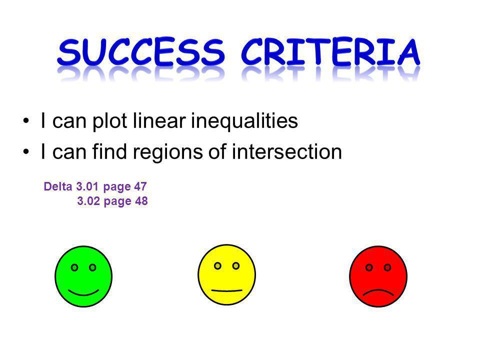 Success Criteria I can plot linear inequalities