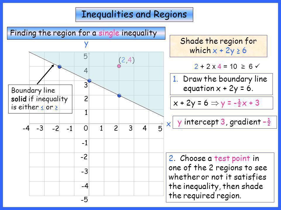 Inequalities and Regions