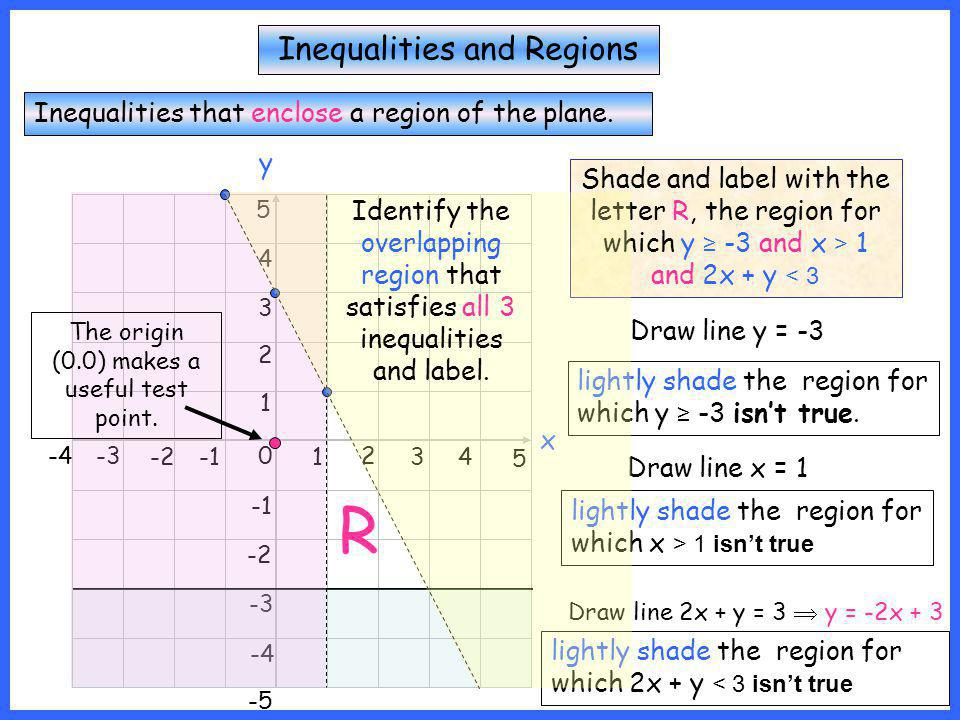 R Inequalities and Regions