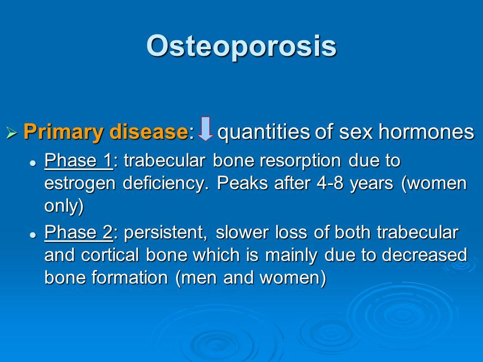 Osteoporosis Primary disease: quantities of sex hormones