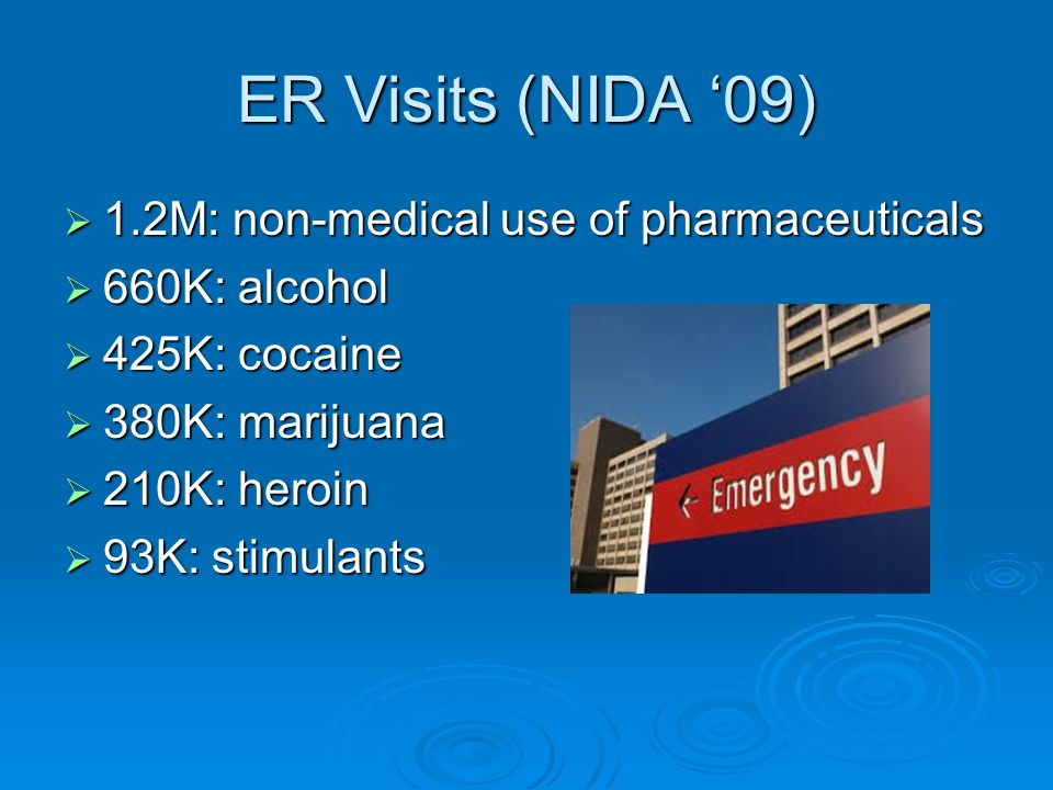 ER Visits (NIDA '09) 1.2M: non-medical use of pharmaceuticals