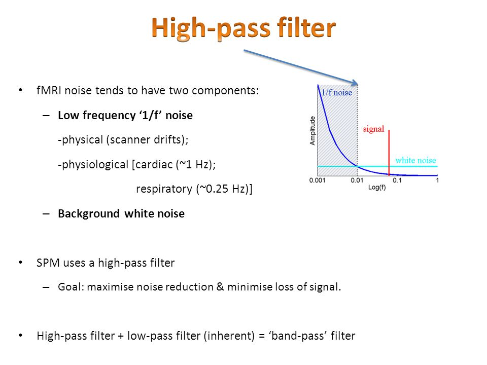 High-pass filter fMRI noise tends to have two components: