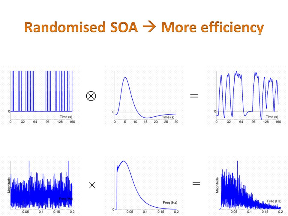 Randomised SOA  More efficiency