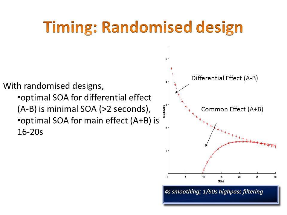 Timing: Randomised design