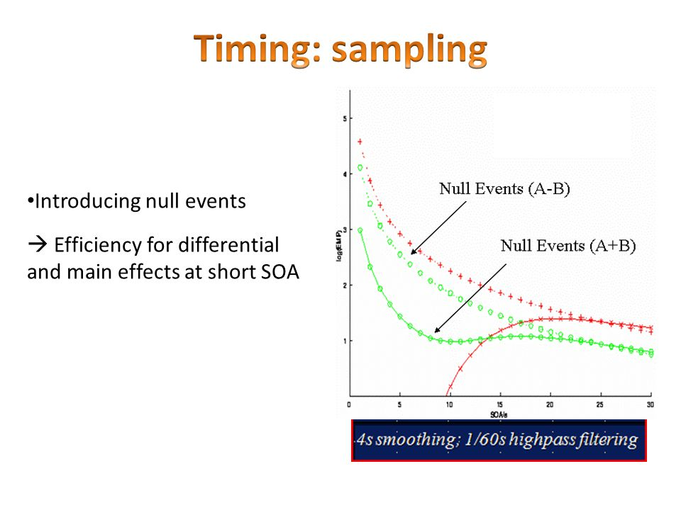 Timing: sampling Introducing null events