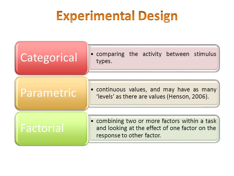 Experimental Design Categorical Parametric Factorial