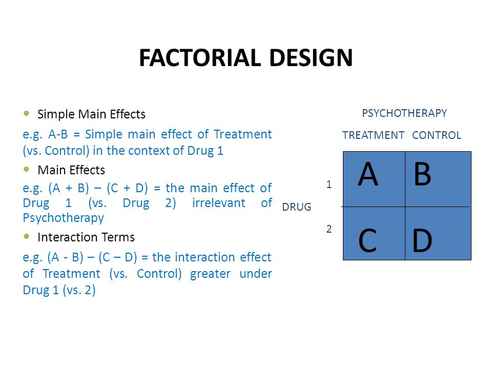 A B C D FACTORIAL DESIGN Simple Main Effects