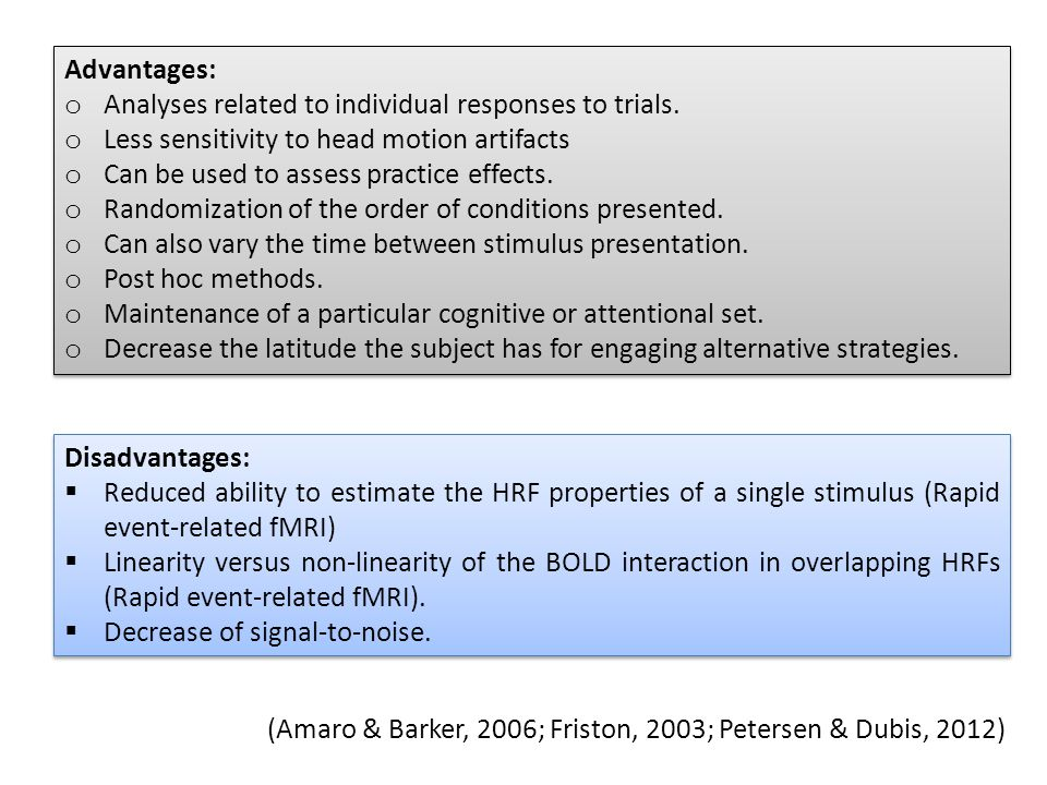 (Amaro & Barker, 2006; Friston, 2003; Petersen & Dubis, 2012)