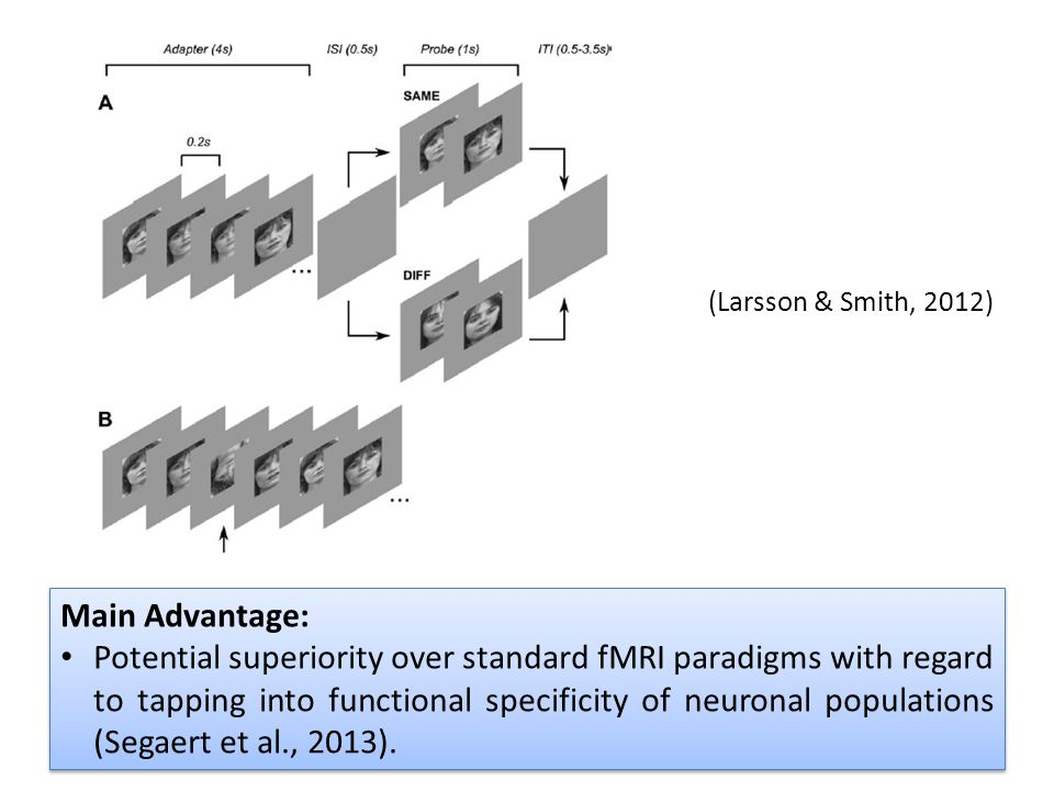 (Larsson & Smith, 2012) Main Advantage: