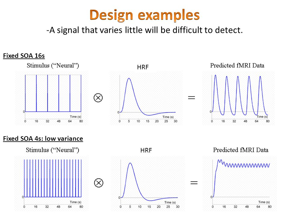 Design examples -A signal that varies little will be difficult to detect.