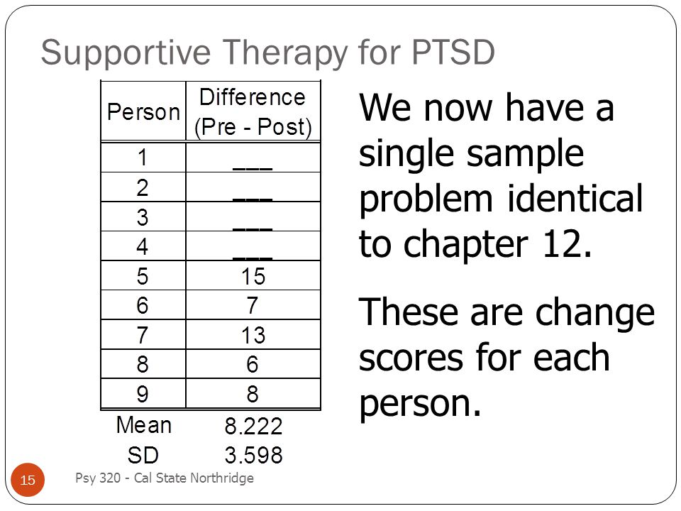 Supportive Therapy for PTSD