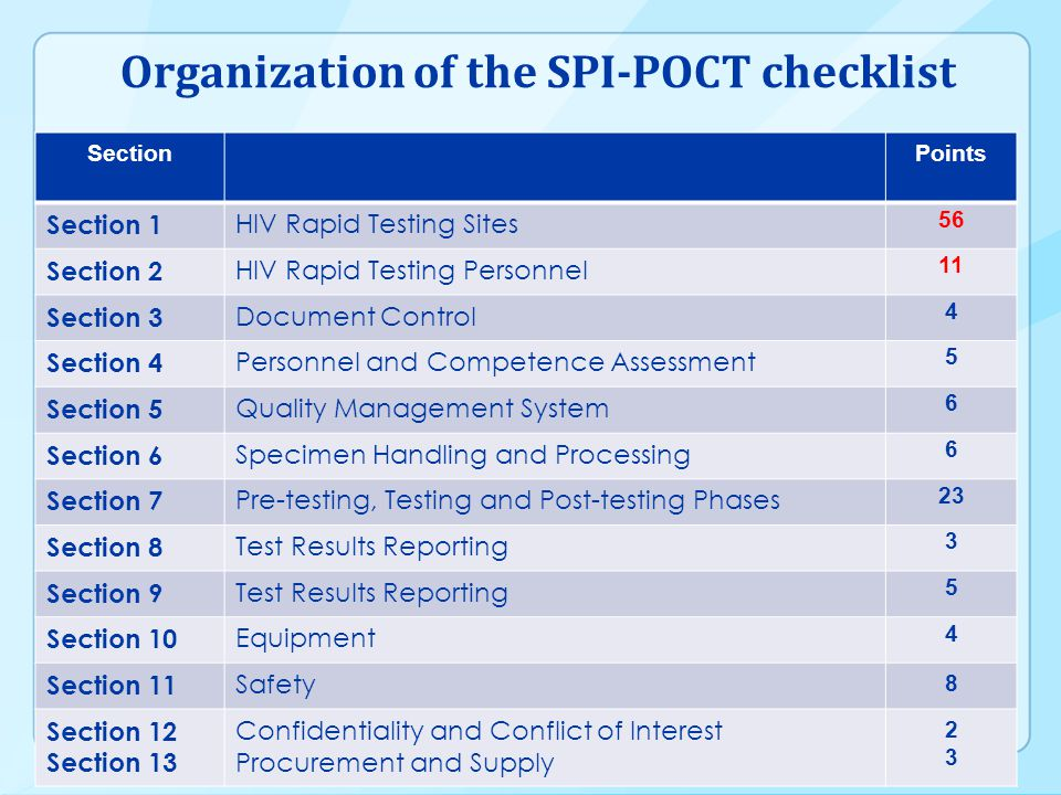 Organization of the SPI-POCT checklist